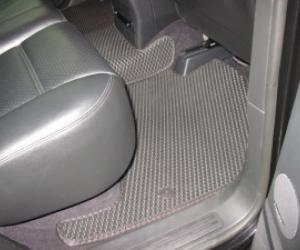 Автомобильные коврики Porsche Cayenne I (955) (2002 - 2007)